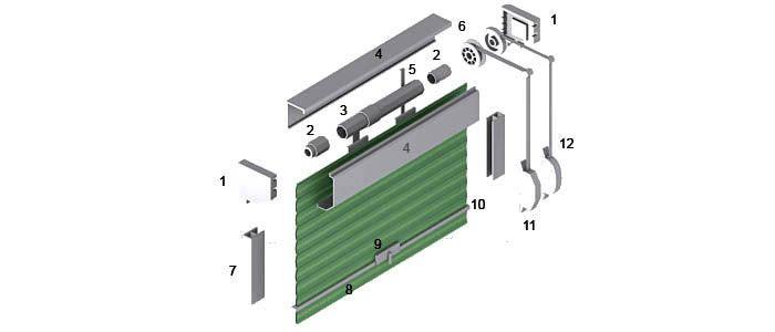 Схема сборки изделия с ручным управлением