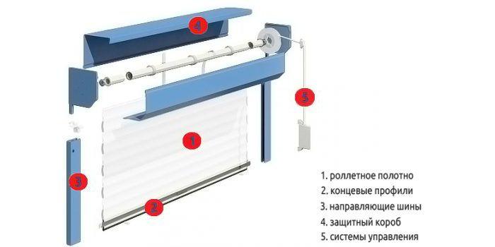 Схема расположения основных элементов