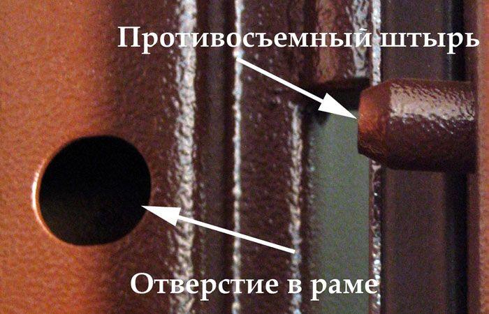 Специальные компоненты предотвращают извлечение дверного полотна из коробки, если срезаны стандартные петли