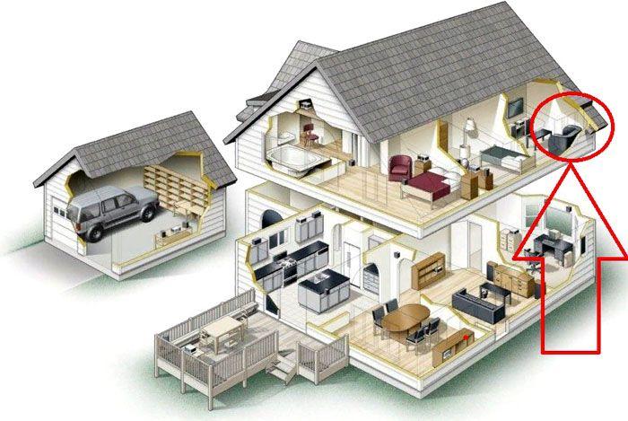 Модернизация сопряжена с определенными, затратами, однако позволяет почти в 2 раза увеличить полезную площадь