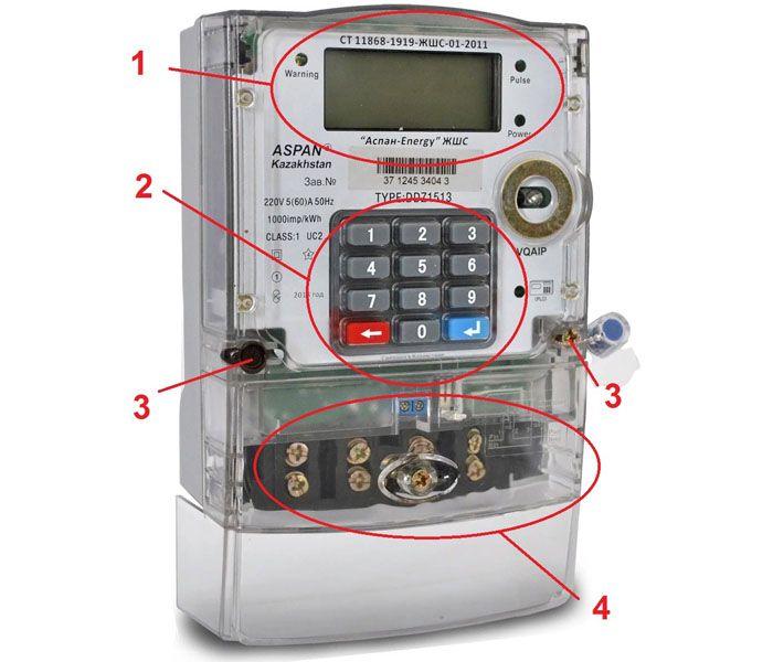 Типичные компоненты измерительного прибора