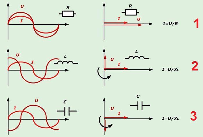Соотношения токов и напряжений