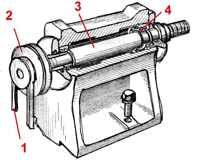Для изготовления самоделок применяют простые конструкторские решения