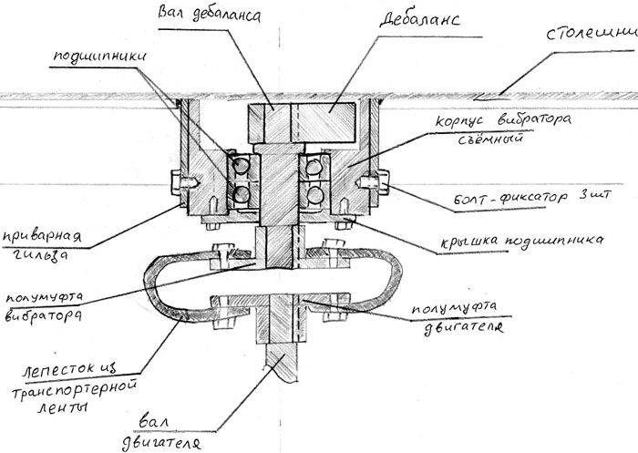 Схема вибрационного механизма