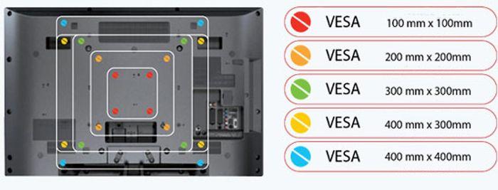 Определение расстояний между монтажными отверстиями по стандарту VESA