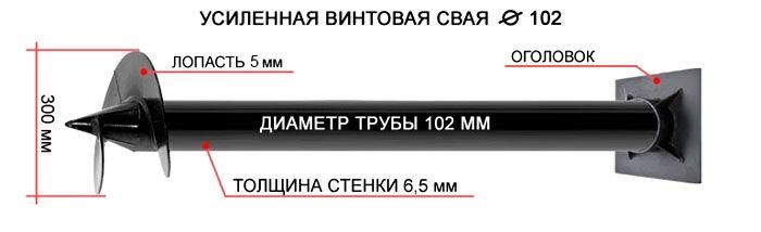 Винтовая свая из трубы диаметром 102 мм и толщиной стенки − 6,5 мм