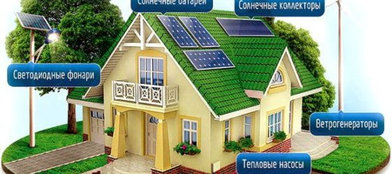 Что такое альтернативные источники энергии