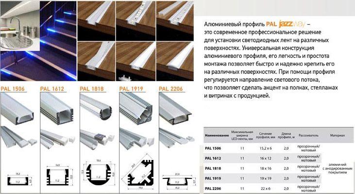 Номенклатура алюминиевого профиля серии «PALJAZZWAY»