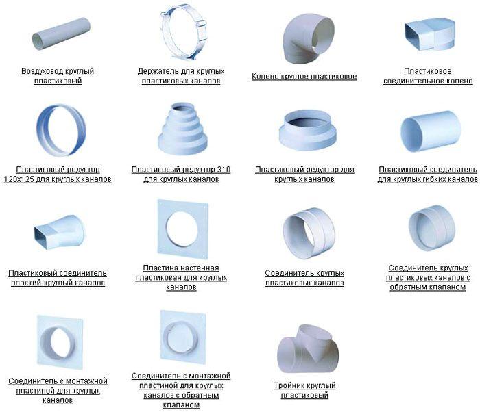 Для крепления, соединения гофрированных трубопроводов используются различные фасонные части, соответствующие техническим характеристикам монтируемой системы вентиляции