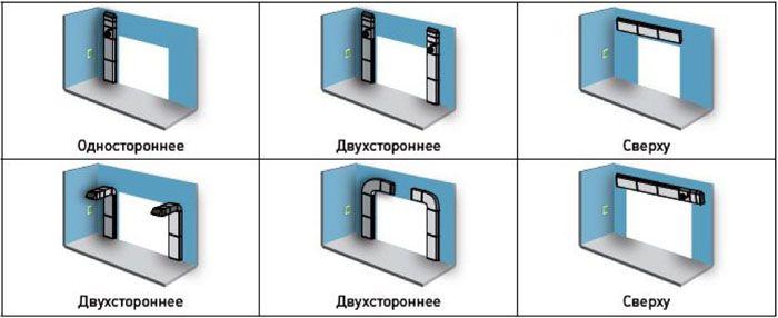 Варианты размещения относительно дверного проёма