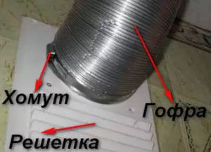 Гофрированная труба для вытяжки и ее преимущества