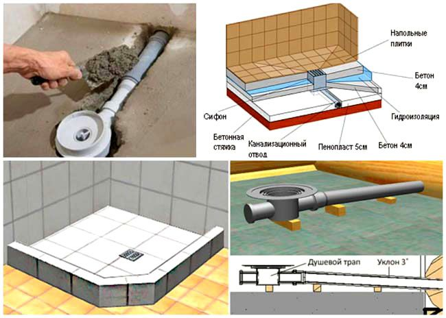 Особенности изготовления душевого поддона из бетона и керамической плитки – схема и некоторые деталировки
