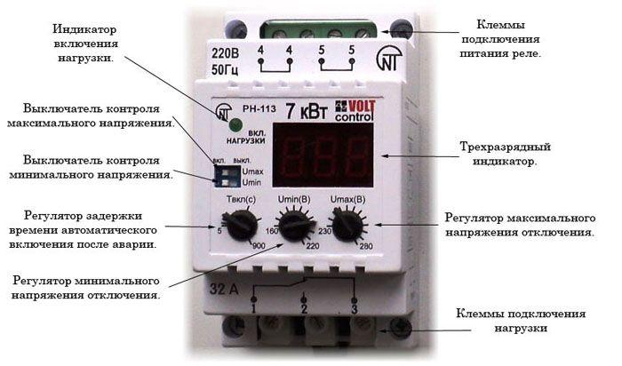 Внешний вид реле напряжения марки РН-113 с указанием элементов управления