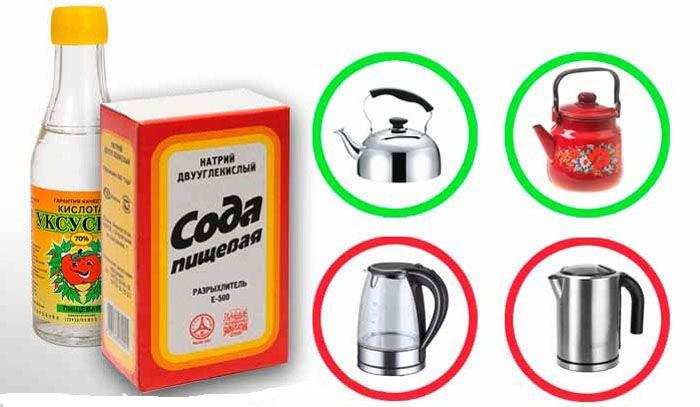 Комбинированный метод очистки может привести к повреждению электрических элементов, поэтому он не годится для чайников данного типа