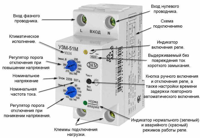 Внешний вид модели УЗМ-51М с обозначением элементов управления и настройки режимов работы