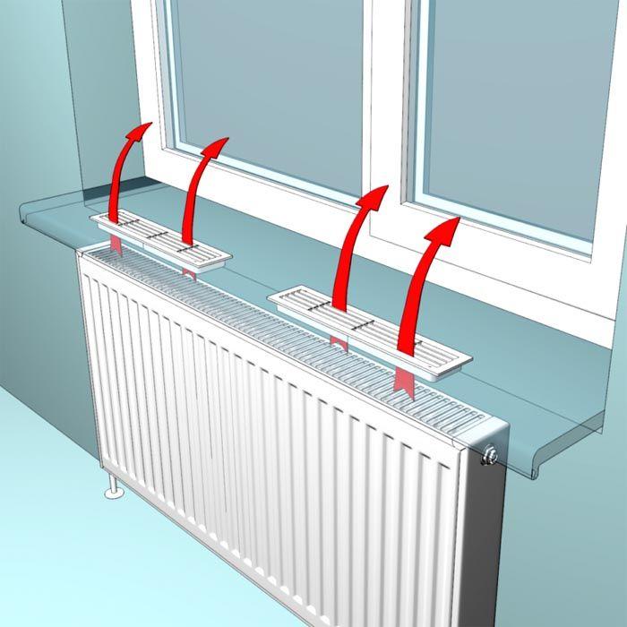 Циркуляция воздуха в оконном проёме с установленным под ним прибором системы отопления