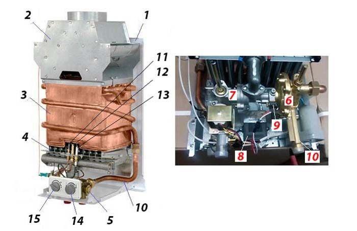 Основные элементы конструкции газовой колонки