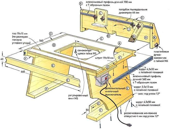 Эскиз стола для ручного фрезерного станка, который можно изготовить своими руками
