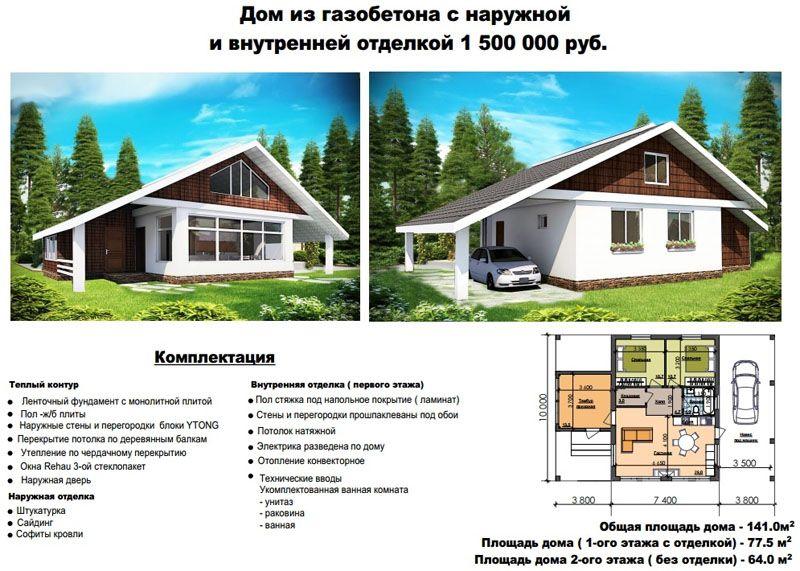 Вариант предложения готового решения, предлагаемого потенциальному застройщику при выборе проекта дома
