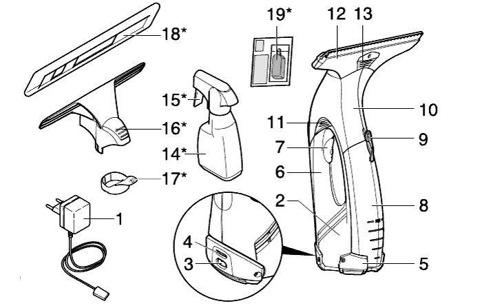 Устройство и основные элементы стеклоочистителя Керхер