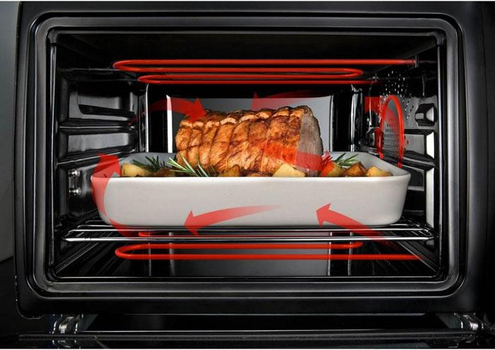 Наличие встроенного вентилятора обеспечивает конвекцию нагретого воздуха во внутреннем пространстве духового шкафа