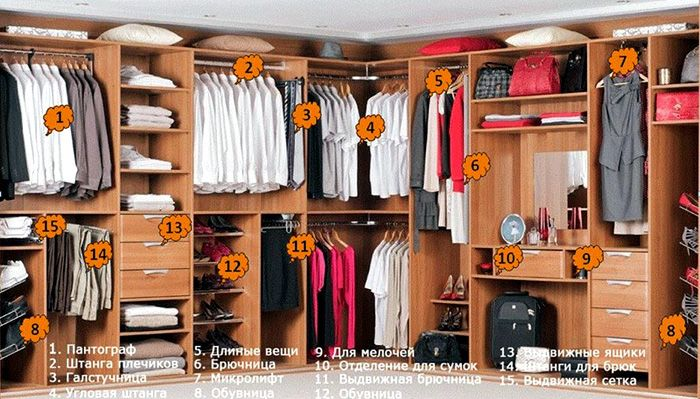 Пример наполнения углового шкафа в спальню