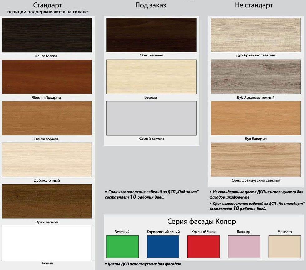 Это фото демонстрирует каталог декоров для угловых шкафов-купе в спальню
