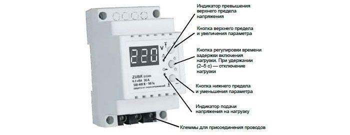 Внешний вид реле марки «Зубр» с расшифровкой кнопок управления
