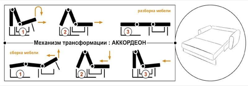 Механизм «аккордеон»