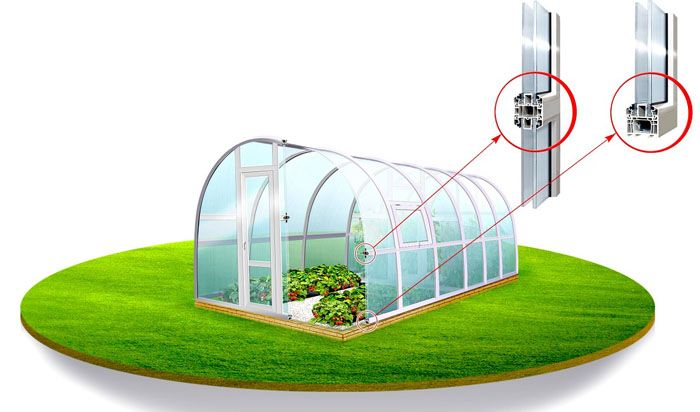 Парники и теплицы «Агропрофиль» из поликарбоната, созданные с применением «оконных» профилей, хорошо приспособлены к условиям круглогодичной эксплуатации