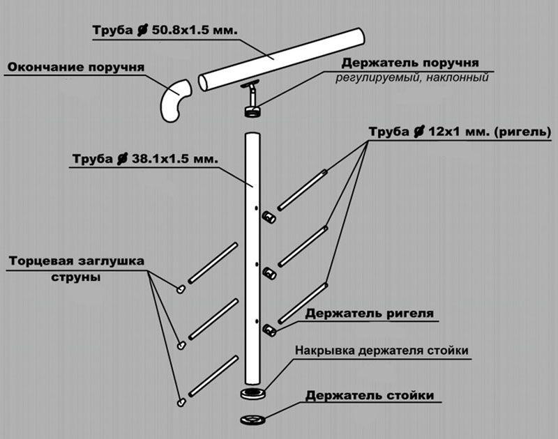 Части сборной конструкции лестничных перил из нержавейки