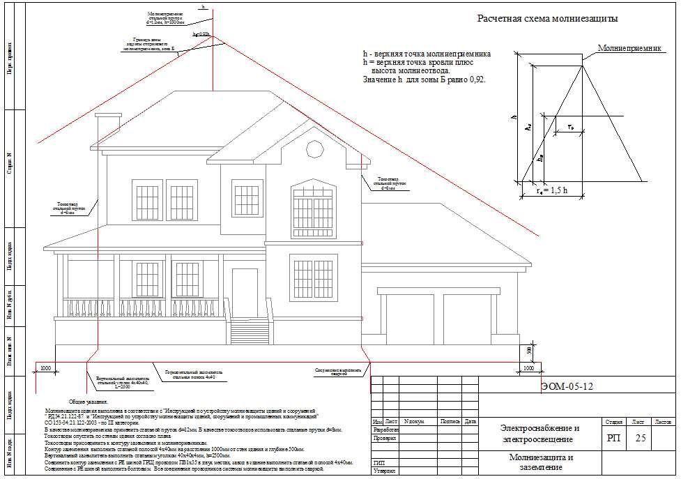 Расчётная схема молниезащиты и заземления в проекте дома из пеноблоков