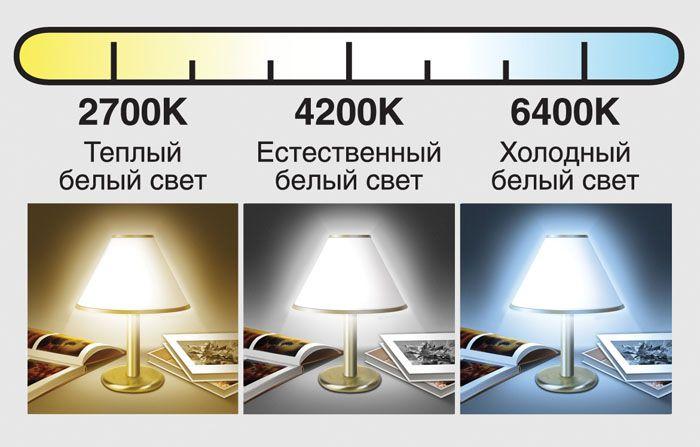 «Тёплый» свет с желтоватым солнечным оттенком соответствует световой температуре 2700 К. Этот параметр указан в технических параметрах лампы