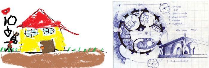 Строгих требований к рисункам от руки нет. Однако необходимо не забывать о достаточной информативности подобных материалов