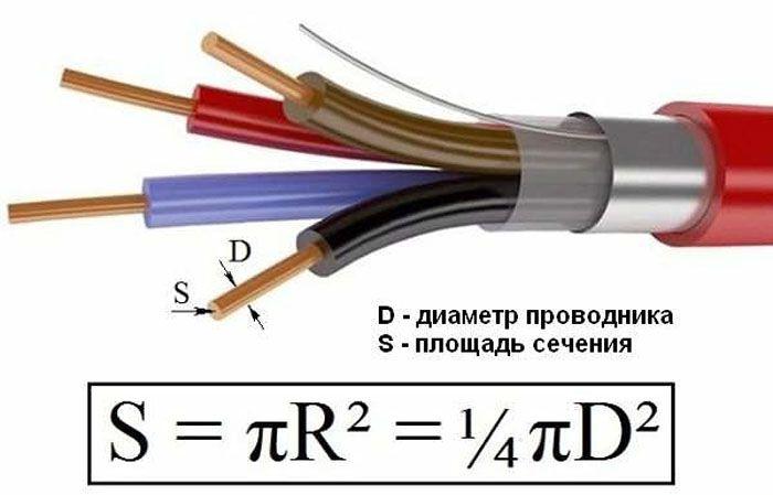 Сечение токоведущей жилы провода и кабеля определяет его диаметр