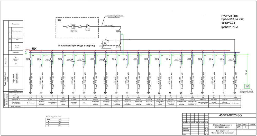 Расчётная схема квартирного щита загородного дома