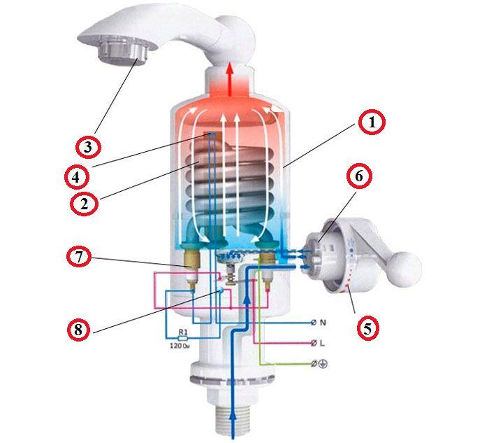 Конструкция электрического крана-нагревателя