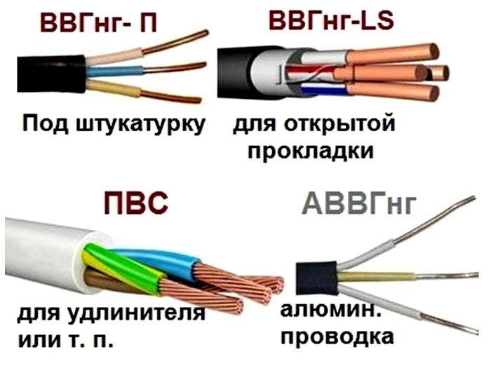 Марки проводов для разных видов электрической проводки