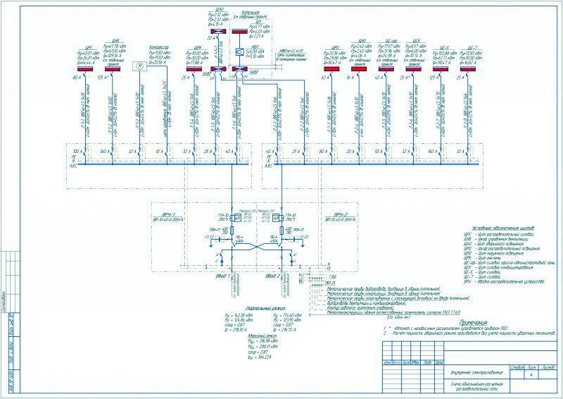 Вариант выполнения расчётной однолинейной схемы электроснабжения административного здания