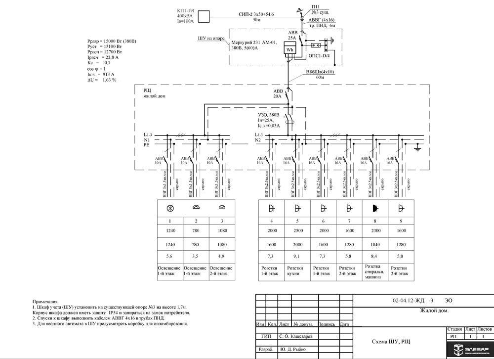 Расчётная однолинейная схема электроснабжения жилого дома