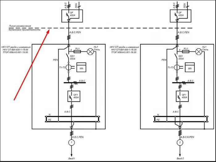 Отображение зоны балансовой принадлежности на схеме электроснабжения объекта