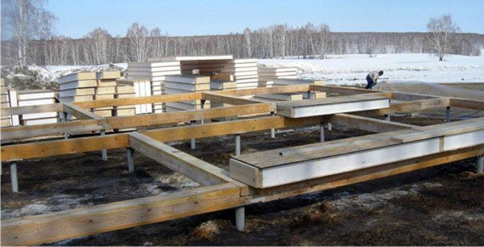 Фундамент для домов каркасной конструкции может быть выполнен с использованием винтовых свай, ленточного типа или в виде монолитной плиты, как «плавающий фундамент»