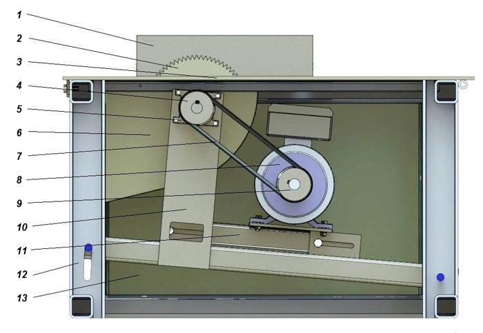 Схема устройства одного из вариантов компоновки стационарной циркулярной пилы: 1 – упорная пластина, посредством которой регулируется ширина отпиливаемой детали;