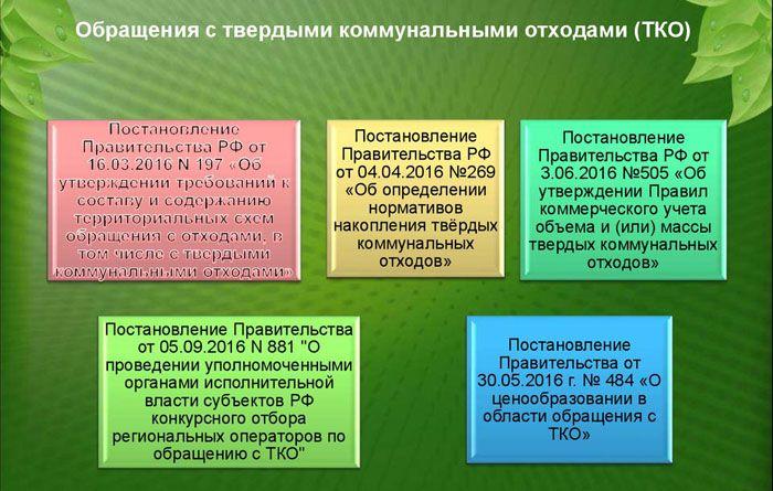 Документы, регламентирующие правила обращения с ТКО