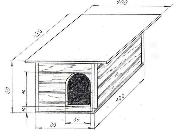 Будка с односкатной крышей делается проще всего