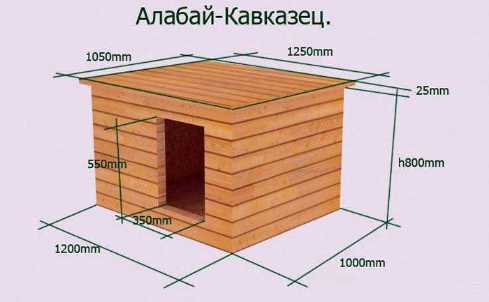 Размеры конуры для алабая