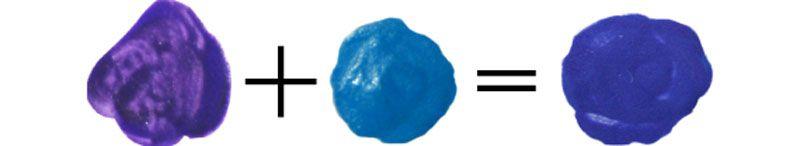 Васильковый и голубой дают сине-фиолетовый