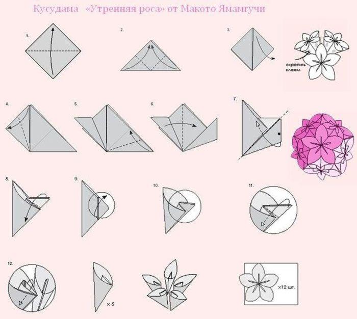 Шарик-оригами может состоять как из одного цвета, так и из многих