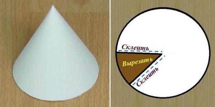 Конус делается по одной и той же схеме. Если нужен высокий конус, то разрез делают шире