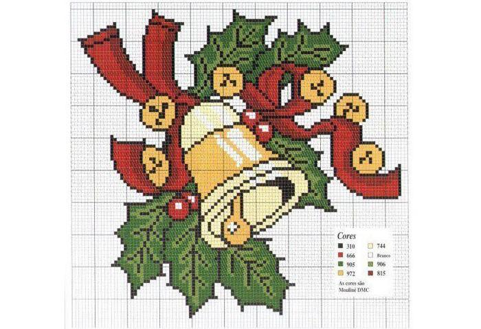 Для вышивки крестом новогодних игрушек на ёлку используют небольшие схемы